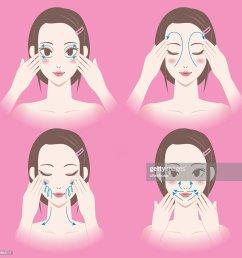 woman s facial lymphatic massage diagram vector art [ 1024 x 1024 Pixel ]