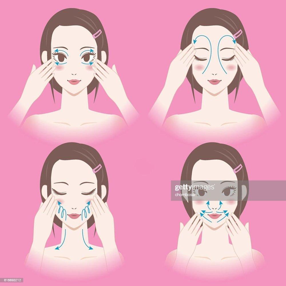 medium resolution of woman s facial lymphatic massage diagram vector art