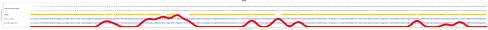 small resolution of evolution for znf439 gene