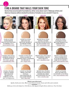 Foundation sidebar also the great skin tone challenge how to find your exact rh glamour