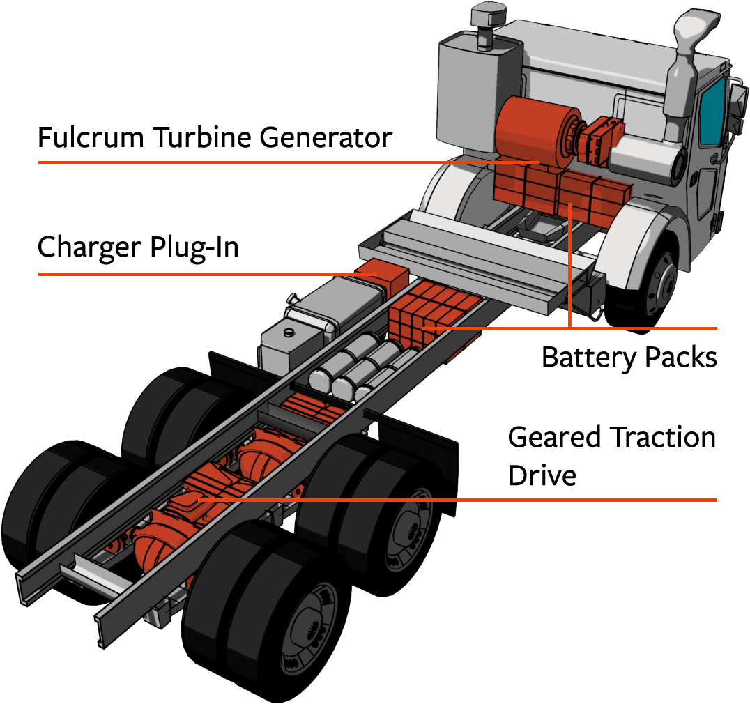 Tesla Pickup Wiring Diagrams