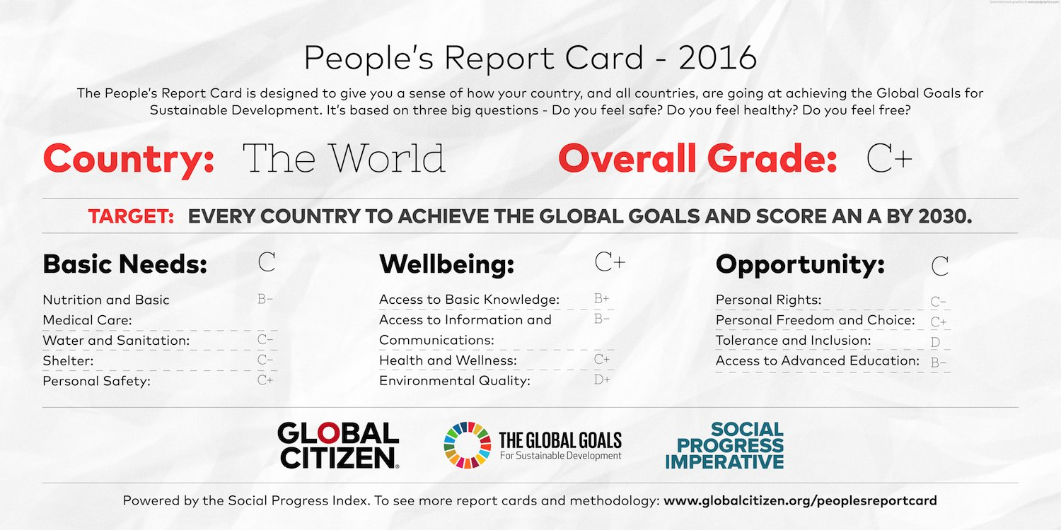 The People's Report Card