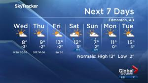 Global Edmonton weather forecast: April 17
