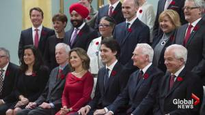 Examining gender equality in Canadian politics