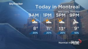 Global News Morning weather forecast: Thursday April 25, 2019