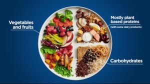 Canada's revised food guide removes four food groups