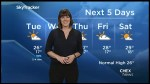 Showers and thunderstorms expected early to midweek