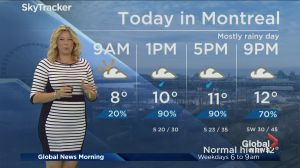 Global News Morning weather forecast Monday, October 15
