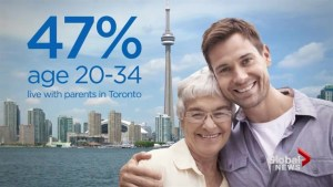 Almost half of young adults in Toronto live with one or both parents: census
