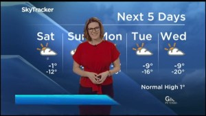 2-4 cm of snow over the weekend and a return of cold temperatures next week