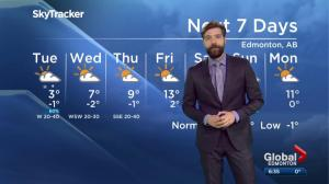 Snow on April 16? Edmonton weather forecast