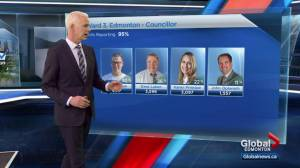 Tight races still to be decided in 2017 Edmonton election