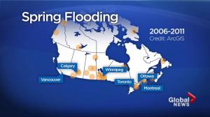 National strategy needed for flood insurance coverage