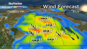 Saskatoon weather outlook: strong winds slide back in