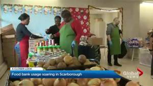 Food bank use soars in Scarborough