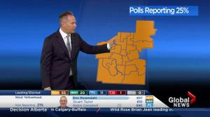 Alberta Election 2015: Early results shows orange crush across province