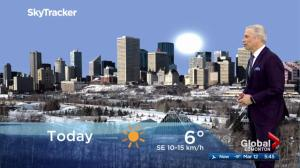 Edmonton early morning weather forecast: Monday, March 12, 2018