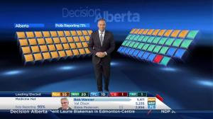 Alberta Election 2015: The legislature before and after