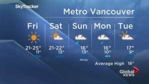 BC Evening Weather Forecast: Sep 14