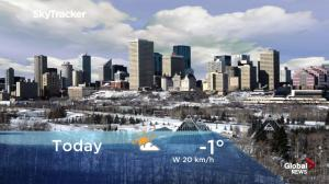 Edmonton early morning weather forecast: Monday, January 21, 2019