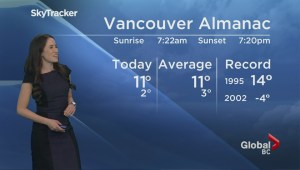 BC Evening Weather Forecast: Mar 17