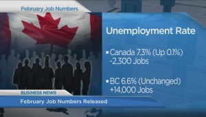 BIV: February job numbers, B.C. woman's Facebook lawsuit