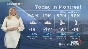 Global News Morning weather forecast: Monday, January 21