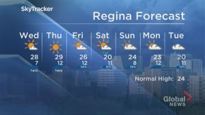 Global Regina Aug. 21 Weather