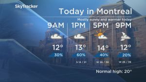 Global News Morning weather forecast: Friday May 17, 2019