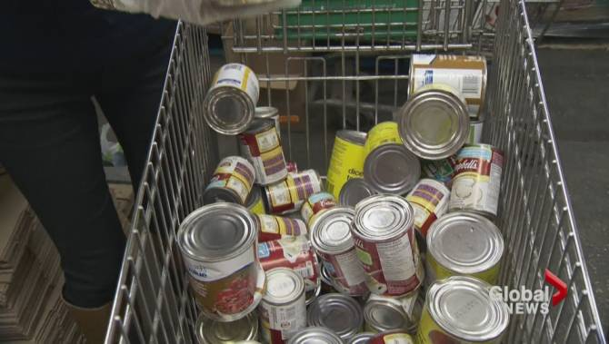 Food Donation Tax Credit Canada