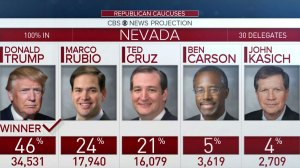 Ted Cruz, Marco Rubio downplaying Donald Trump's Nevada win