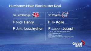 Lethbridge Hurricanes acquire 2 star forwards from Pats in blockbuster deal