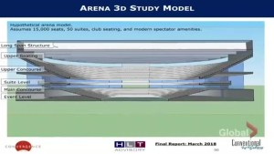 Study recommends new downtown Saskatoon arena