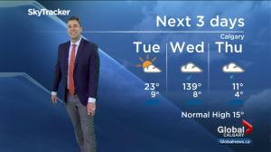 Boiling rain in the forecast for Calgary?