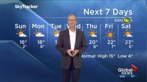 Edmonton Weather Forecast: Sept. 23