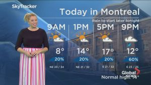 Global News Morning weather forecast: Tuesday April 23, 2019