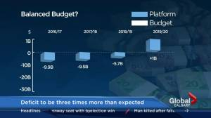 Prime Minister defends his budget