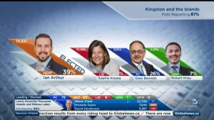 Ontario Election: Ian Arthur secures Kingston and the Islands for the NDPs
