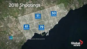 A look at where shootings have happened in 2018 (00:52)