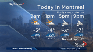 Global News Morning weather forecast: Thursday, February 22