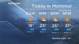 Global News Morning weather forecast Thursday August 23