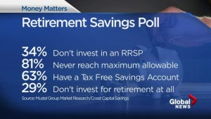 Different retirement savings strategies