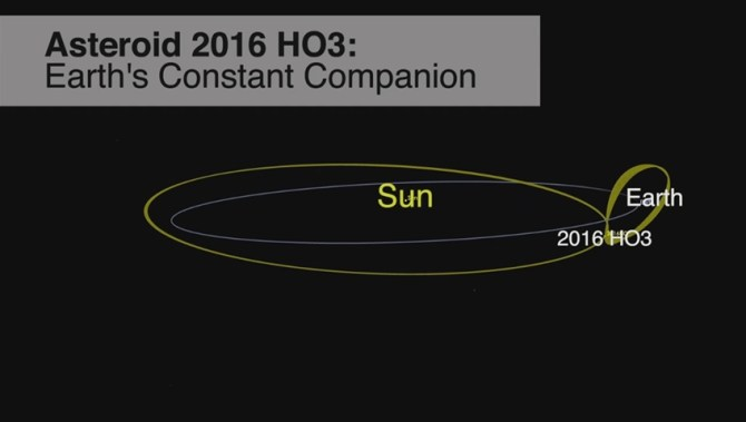 Image result for Small Asteroid Is Earth's Constant Companion