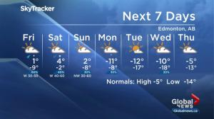 Global Edmonton weather forecast: Jan. 24