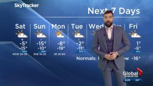 Global Edmonton weather forecast: Jan. 12