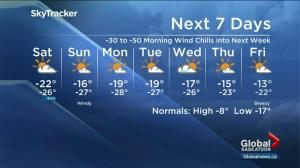 Saskatoon weather outlook: -30 to -50 wind chills continue