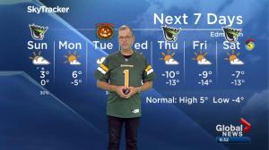 Edmonton Weather Forecast: Oct. 28