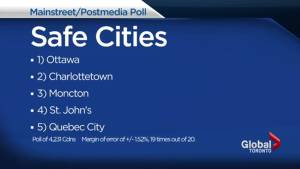 New poll shows which cities Canadians consider the safest