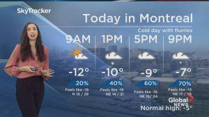 Global News Morning weather forecast: Wednesday, February 6