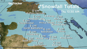Saskatoon weather outlook: blast of arctic air shoved aside by snow